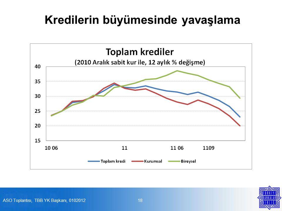 Kredilerin büyümesinde yavaşlama 18ASO Toplantısı, TBB YK Başkanı, 0102012