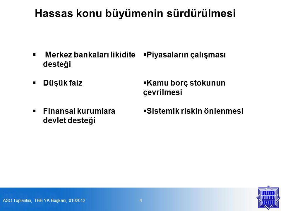 Kredilerin yüzde 68'i kurumsal kredi 15ASO Toplantısı, TBB YK Başkanı, 0102012