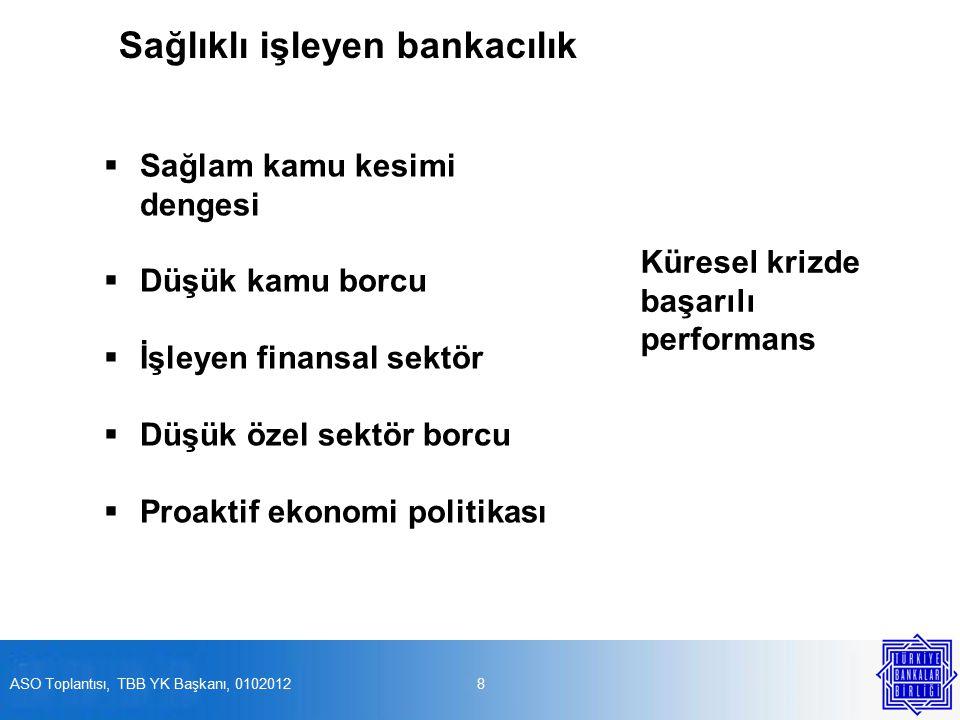 Sağlıklı işleyen bankacılık 8ASO Toplantısı, TBB YK Başkanı, 0102012  Sağlam kamu kesimi dengesi  Düşük kamu borcu  İşleyen finansal sektör  Düşük özel sektör borcu  Proaktif ekonomi politikası Küresel krizde başarılı performans