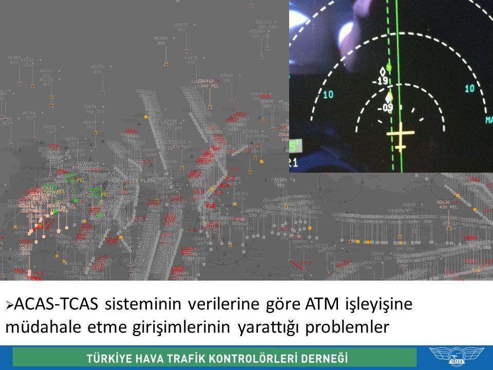  ACAS-TCAS sisteminin verilerine göre ATM işleyişine müdahale etme girişimlerinin yarattığı problemler