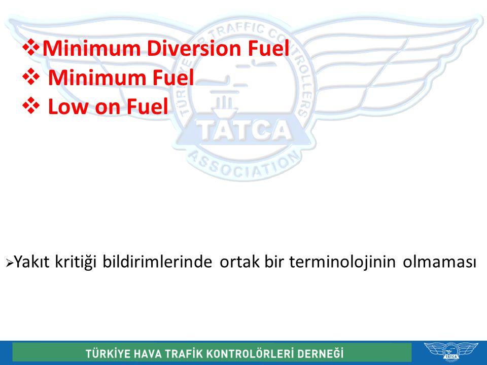  Minimum Diversion Fuel  Minimum Fuel  Low on Fuel  Yakıt kritiği bildirimlerinde ortak bir terminolojinin olmaması