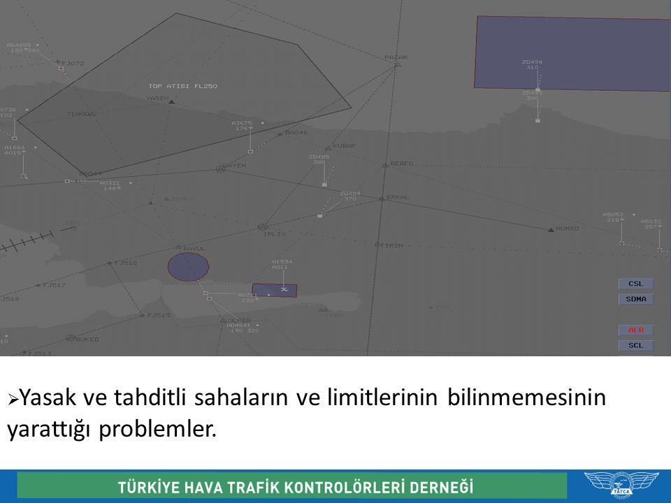  Yasak ve tahditli sahaların ve limitlerinin bilinmemesinin yarattığı problemler.