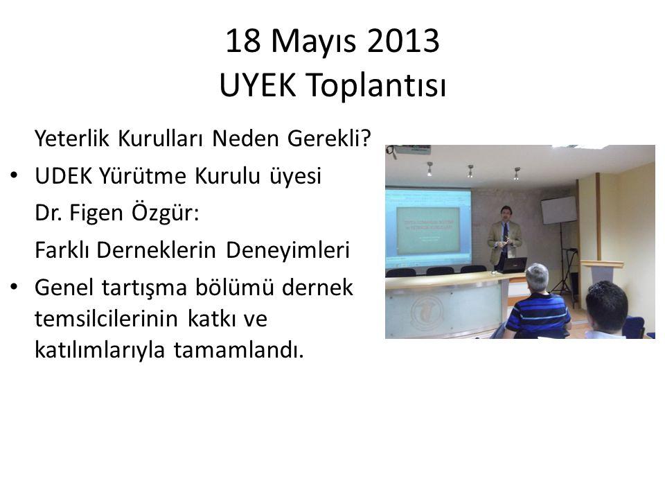 18 Mayıs 2013 UYEK Toplantısı Yeterlik Kurulları Neden Gerekli? UDEK Yürütme Kurulu üyesi Dr. Figen Özgür: Farklı Derneklerin Deneyimleri Genel tartış