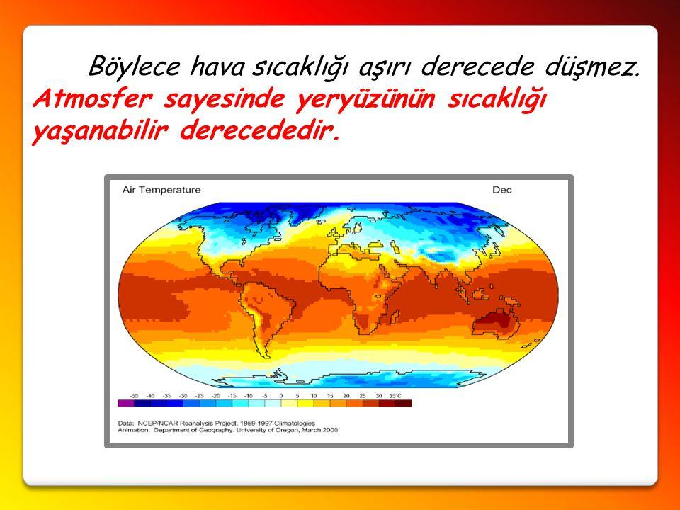 Böylece hava sıcaklığı aşırı derecede düşmez. Atmosfer sayesinde yeryüzünün sıcaklığı yaşanabilir derecededir.