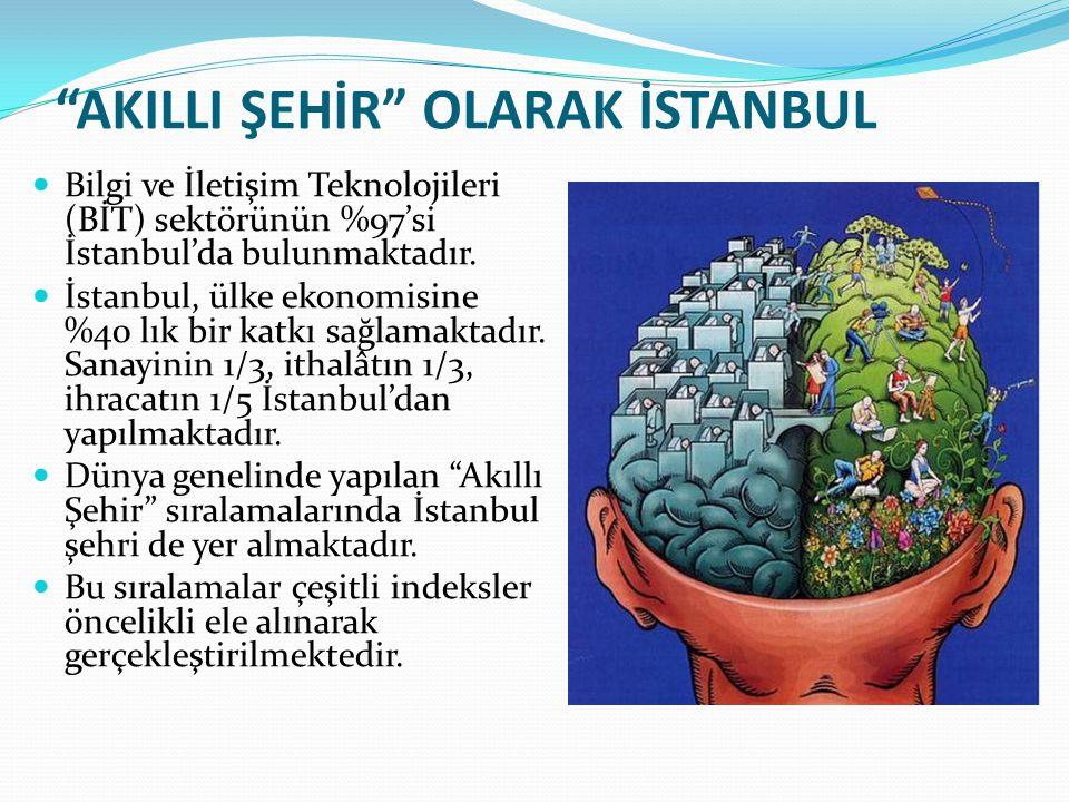"""""""AKILLI ŞEHİR"""" OLARAK İSTANBUL Bilgi ve İletişim Teknolojileri (BİT) sektörünün %97'si İstanbul'da bulunmaktadır. İstanbul, ülke ekonomisine %40 lık b"""