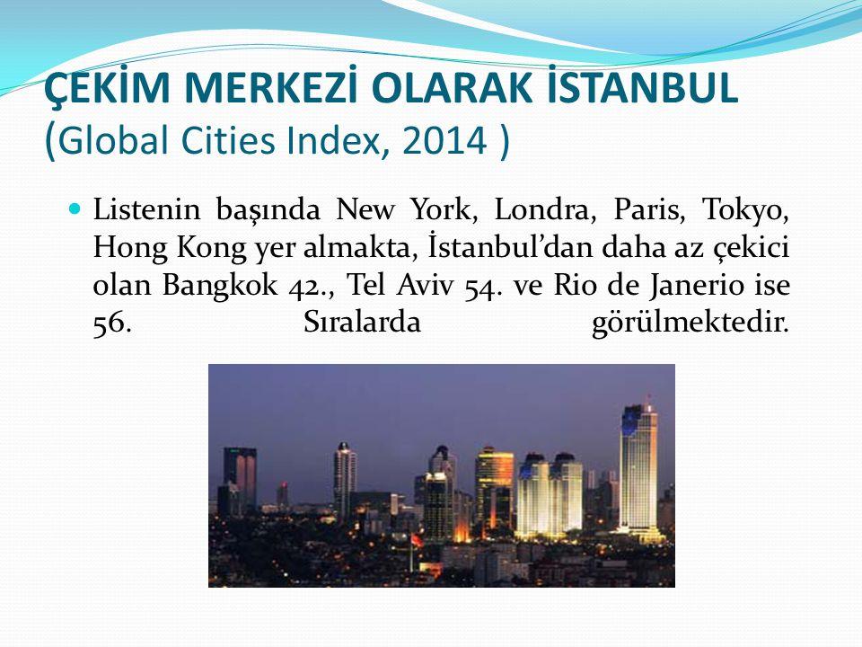 ÇEKİM MERKEZİ OLARAK İSTANBUL ( Global Cities Index, 2014 ) Listenin başında New York, Londra, Paris, Tokyo, Hong Kong yer almakta, İstanbul'dan daha