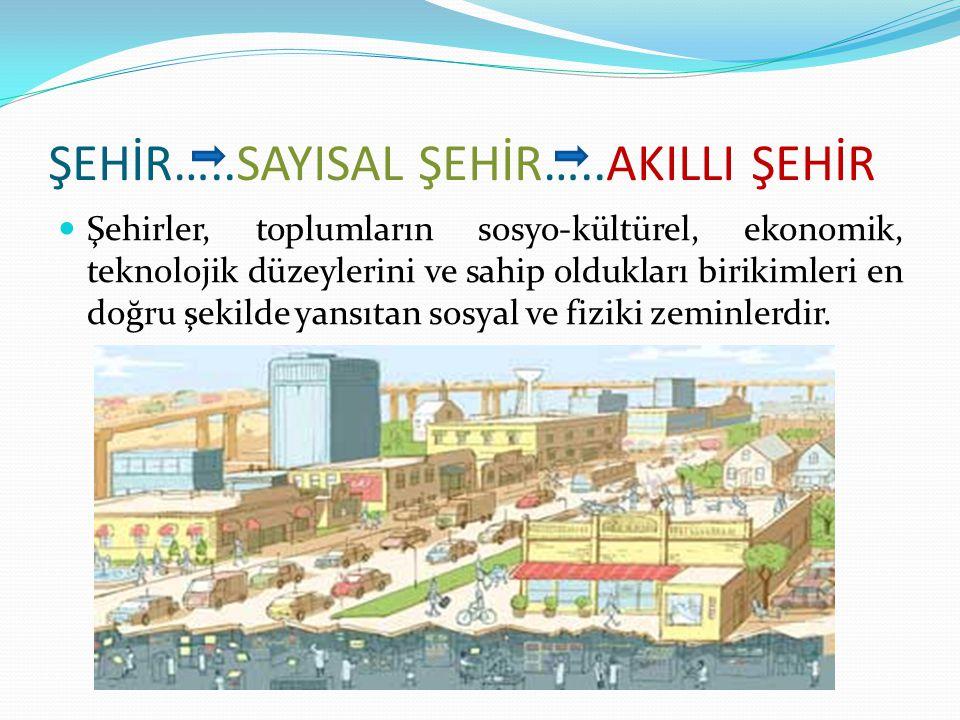 ŞEHİR…..SAYISAL ŞEHİR…..AKILLI ŞEHİR Şehirler, toplumların sosyo-kültürel, ekonomik, teknolojik düzeylerini ve sahip oldukları birikimleri en doğru şe