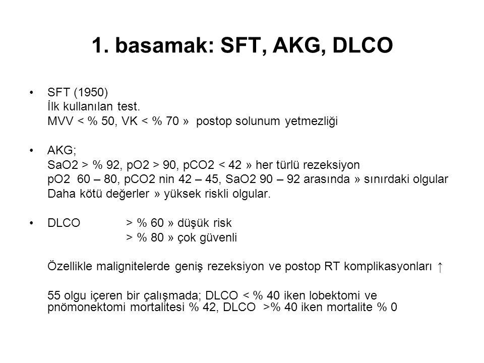 1. basamak: SFT, AKG, DLCO SFT (1950) İlk kullanılan test. MVV < % 50, VK < % 70 » postop solunum yetmezliği AKG; SaO2 > % 92, pO2 > 90, pCO2 < 42 » h