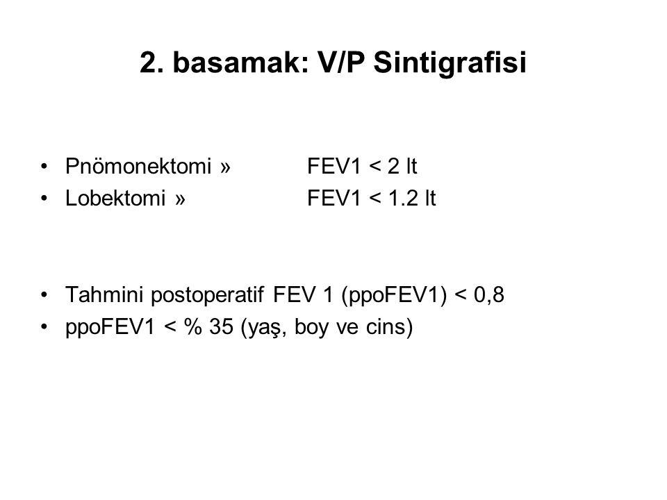 2. basamak: V/P Sintigrafisi Pnömonektomi »FEV1 < 2 lt Lobektomi » FEV1 < 1.2 lt Tahmini postoperatif FEV 1 (ppoFEV1) < 0,8 ppoFEV1 < % 35 (yaş, boy v