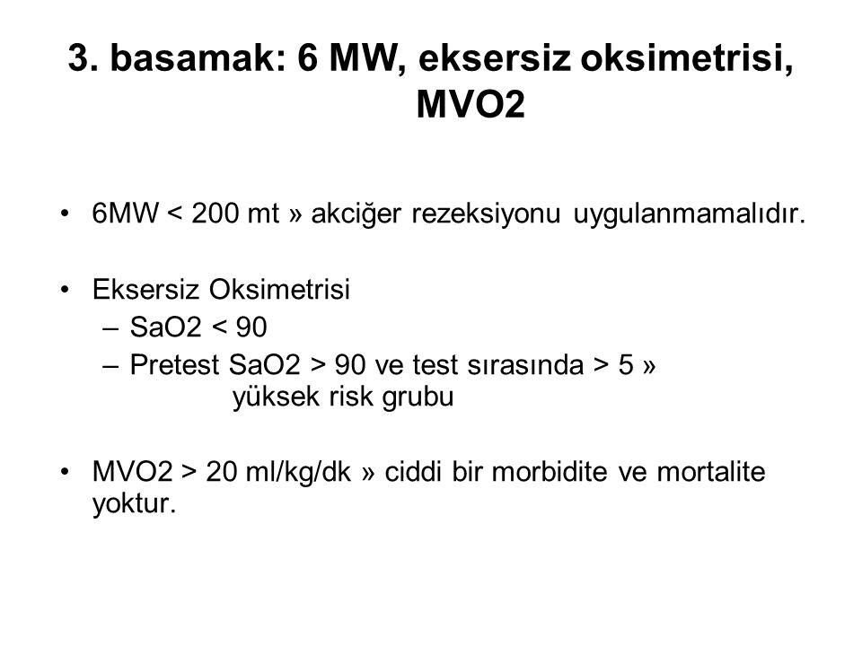 3. basamak: 6 MW, eksersiz oksimetrisi, MVO2 6MW < 200 mt » akciğer rezeksiyonu uygulanmamalıdır. Eksersiz Oksimetrisi –SaO2 < 90 –Pretest SaO2 > 90 v