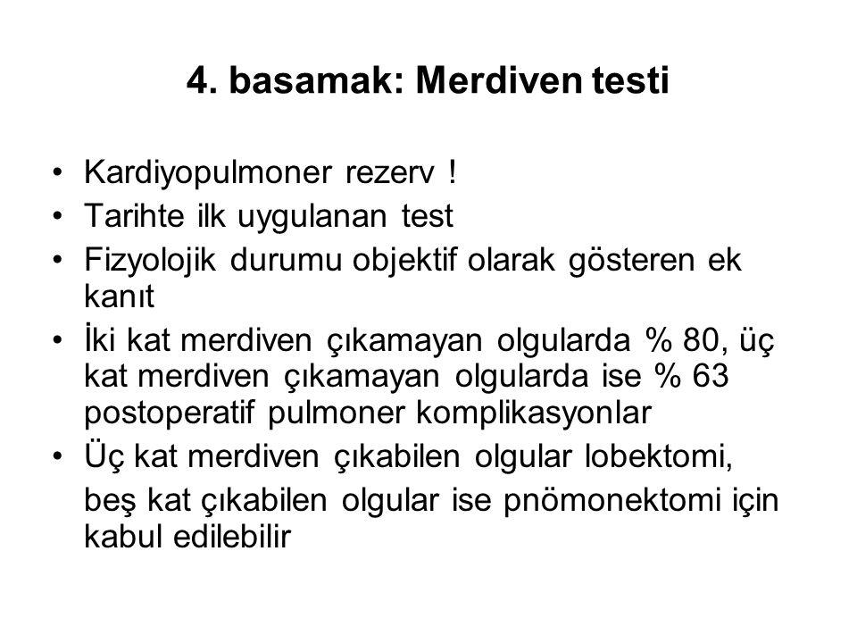 4. basamak: Merdiven testi Kardiyopulmoner rezerv ! Tarihte ilk uygulanan test Fizyolojik durumu objektif olarak gösteren ek kanıt İki kat merdiven çı