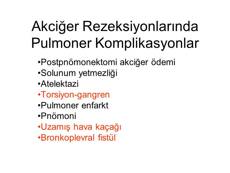 Akciğer Rezeksiyonlarında Pulmoner Komplikasyonlar Postpnömonektomi akciğer ödemi Solunum yetmezliği Atelektazi Torsiyon-gangren Pulmoner enfarkt Pnöm