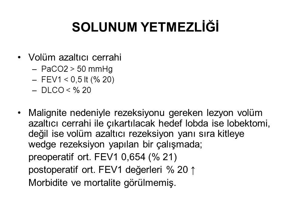 SOLUNUM YETMEZLİĞİ Volüm azaltıcı cerrahi –PaCO2 > 50 mmHg –FEV1 < 0,5 lt (% 20) –DLCO < % 20 Malignite nedeniyle rezeksiyonu gereken lezyon volüm aza
