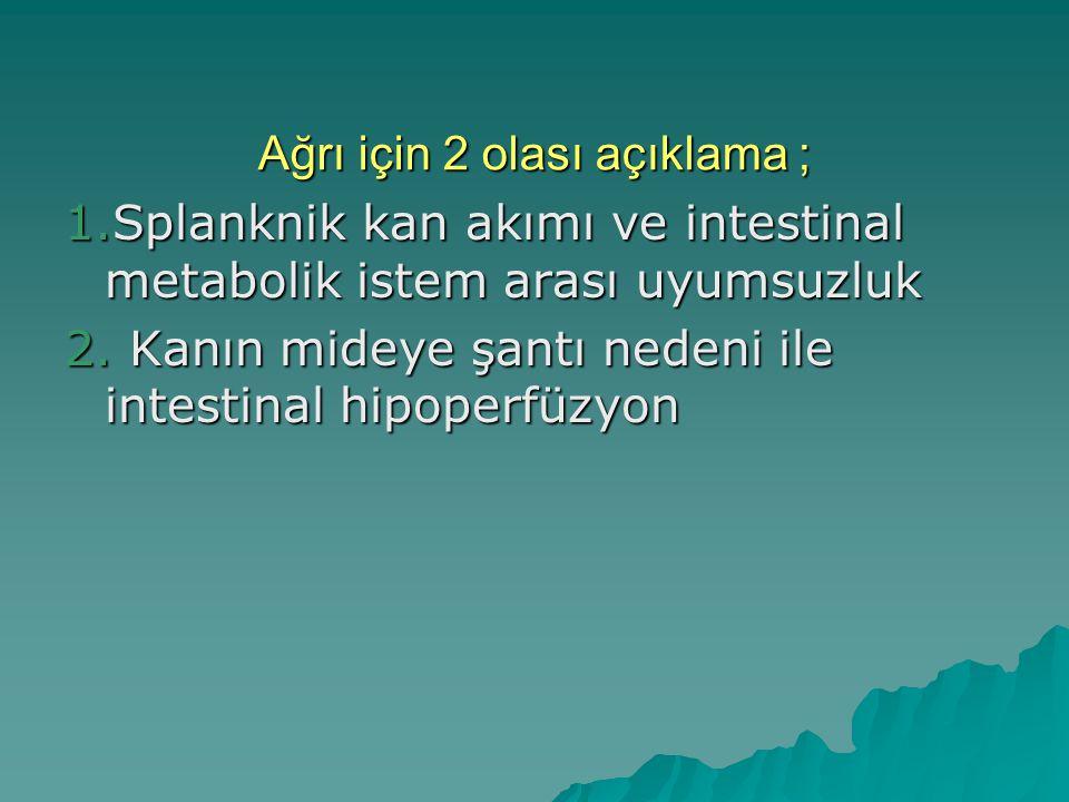 Ağrı için 2 olası açıklama ; 1.Splanknik kan akımı ve intestinal metabolik istem arası uyumsuzluk 2. Kanın mideye şantı nedeni ile intestinal hipoperf