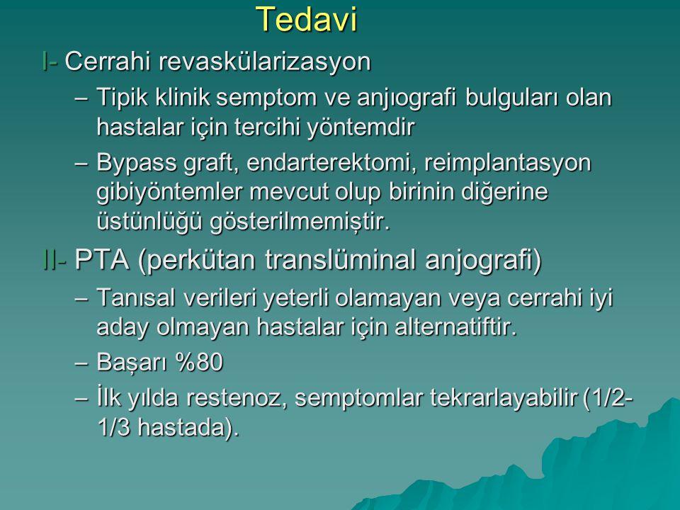 Tedavi I- Cerrahi revaskülarizasyon –Tipik klinik semptom ve anjıografi bulguları olan hastalar için tercihi yöntemdir –Bypass graft, endarterektomi,