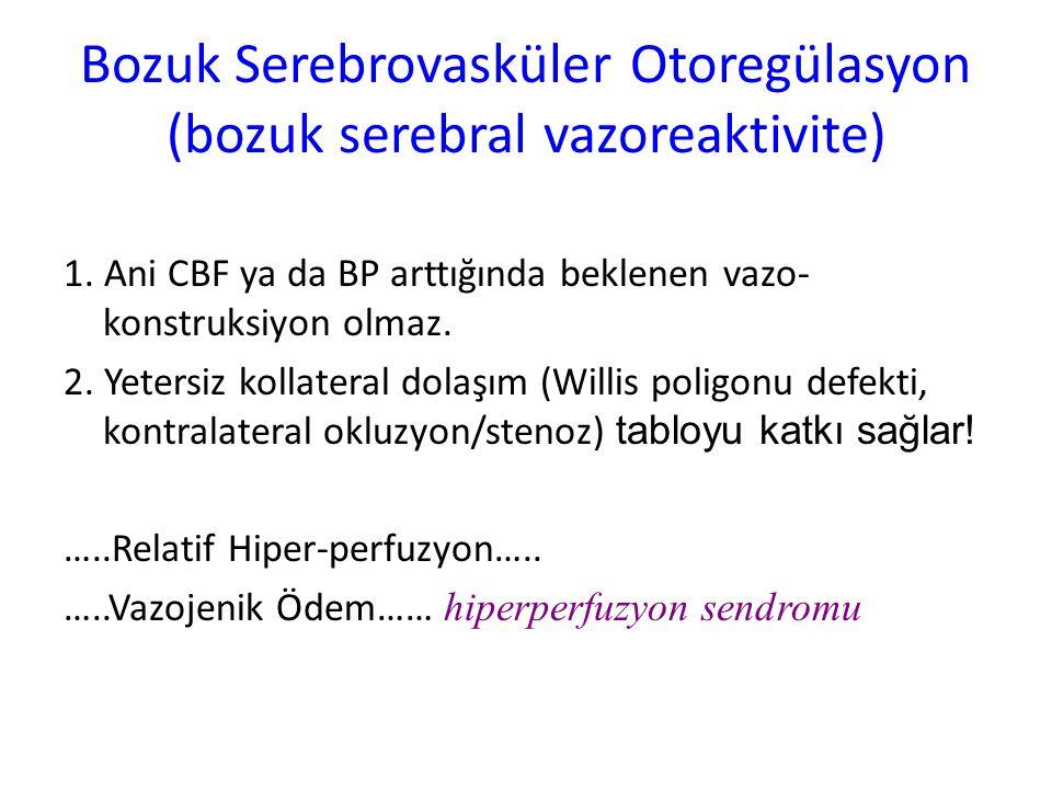 Bozuk Serebrovasküler Otoregülasyon (bozuk serebral vazoreaktivite) 1. Ani CBF ya da BP arttığında beklenen vazo- konstruksiyon olmaz. 2. Yetersiz kol