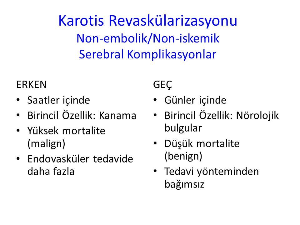 Karotis Revaskülarizasyonu Non-embolik/Non-iskemik Serebral Komplikasyonlar ERKEN Saatler içinde Birincil Özellik: Kanama Yüksek mortalite (malign) En