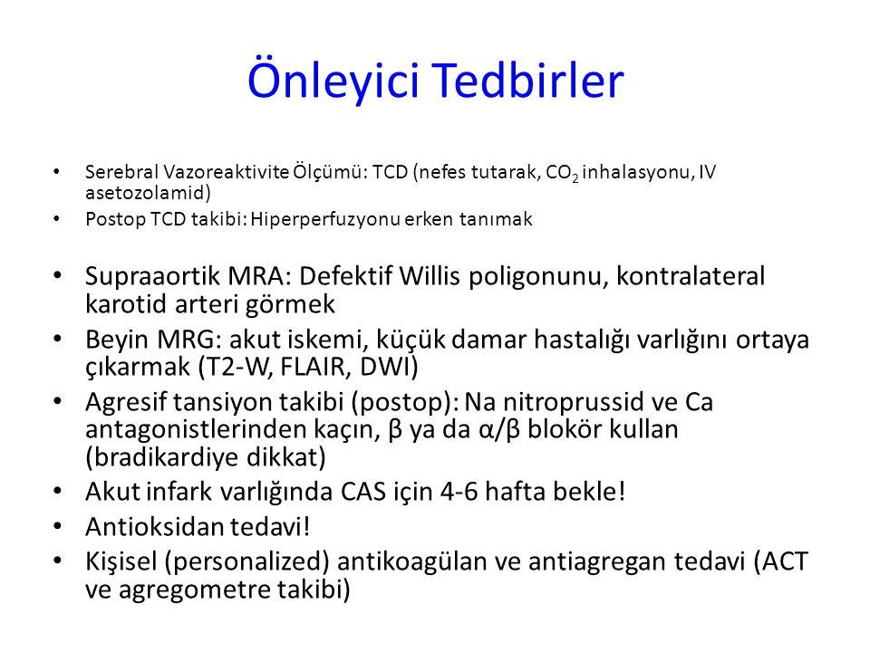 Önleyici Tedbirler Serebral Vazoreaktivite Ölçümü: TCD (nefes tutarak, CO 2 inhalasyonu, IV asetozolamid) Postop TCD takibi: Hiperperfuzyonu erken tan