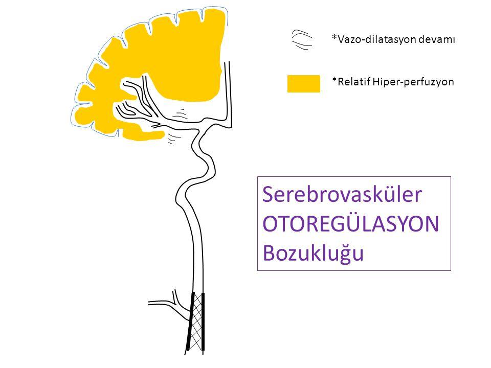 Bozuk Serebrovasküler Otoregülasyon (bozuk serebral vazoreaktivite) 1.