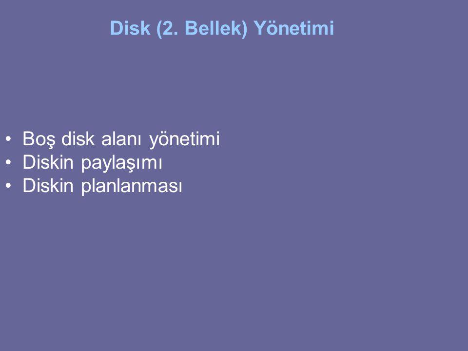 Disk (2. Bellek) Yönetimi Boş disk alanı yönetimi Diskin paylaşımı Diskin planlanması