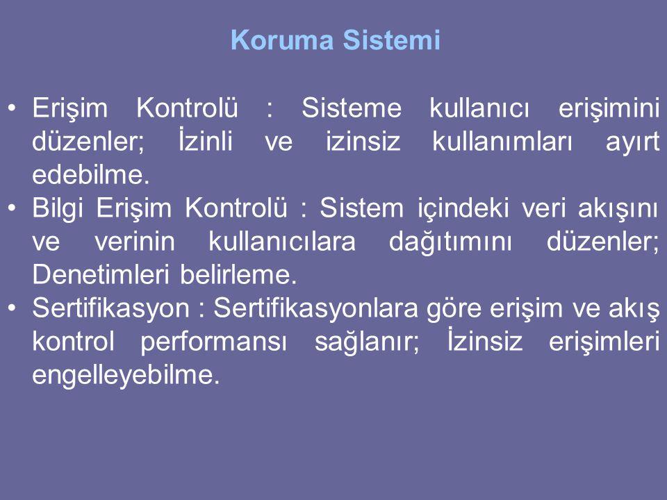 Koruma Sistemi Erişim Kontrolü : Sisteme kullanıcı erişimini düzenler; İzinli ve izinsiz kullanımları ayırt edebilme. Bilgi Erişim Kontrolü : Sistem i