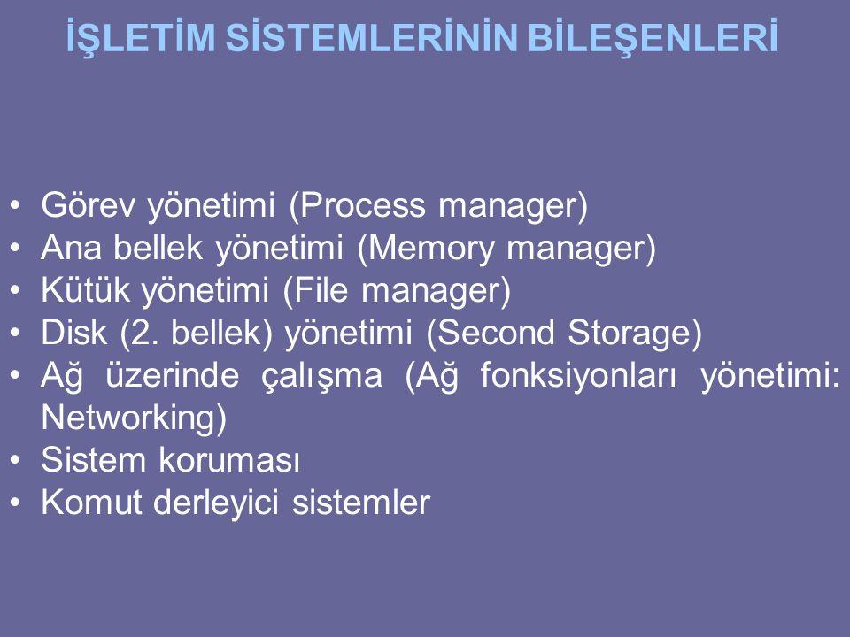 İŞLETİM SİSTEMLERİNİN BİLEŞENLERİ Görev yönetimi (Process manager) Ana bellek yönetimi (Memory manager) Kütük yönetimi (File manager) Disk (2. bellek)