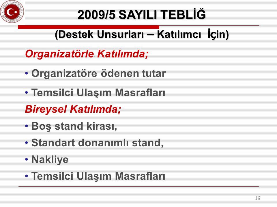19 2009/5 SAYILI TEBLİĞ (Destek Unsurları – Katılımcı İ ç in) Organizatörle Katılımda; Organizatöre ödenen tutar Temsilci Ulaşım Masrafları Bireysel K