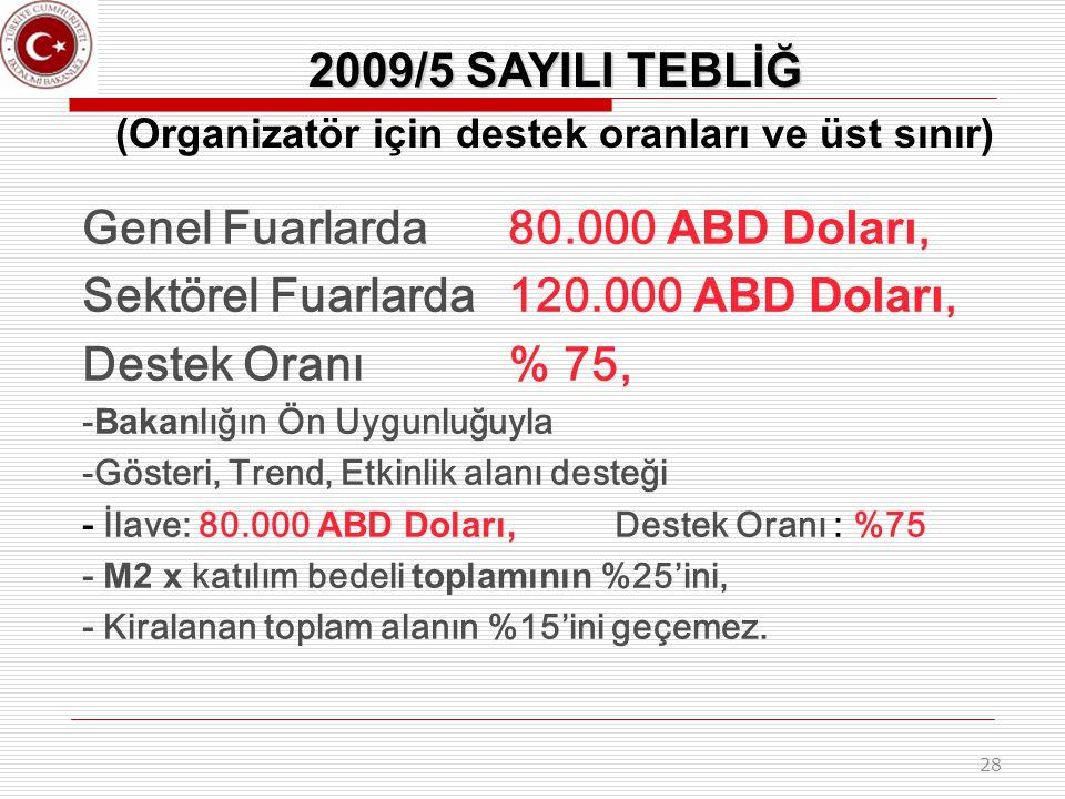28 2009/5 SAYILI TEBLİĞ (Organizatör için destek oranları ve üst sınır) Genel Fuarlarda 80.000 ABD Doları, Sektörel Fuarlarda 120.000 ABD Doları, Dest