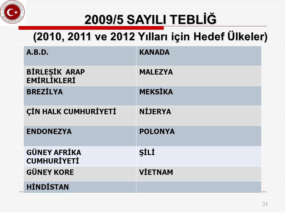 31 2009/5 SAYILI TEBLİĞ (2010, 2011 ve 2012 Yılları için Hedef Ülkeler) A.B.D.KANADA BİRLEŞİK ARAP EMİRLİKLERİ MALEZYA BREZİLYAMEKSİKA ÇİN HALK CUMHUR