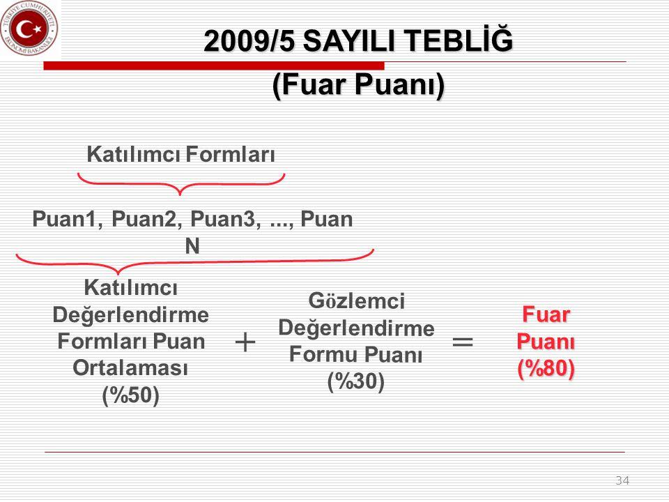 34 Fuar Puanı (%80) Katılımcı Değerlendirme Formları Puan Ortalaması (%50) G ö zlemci Değerlendirme Formu Puanı (%30) Puan1, Puan2, Puan3,..., Puan N