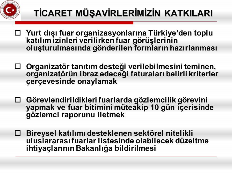 TİCARET MÜŞAVİRLERİMİZİN KATKILARI  Yurt dışı fuar organizasyonlarına Türkiye'den toplu katılım izinleri verilirken fuar görüşlerinin oluşturulmasınd