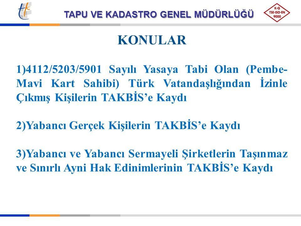 KONULAR 1)4112/5203/5901 Sayılı Yasaya Tabi Olan (Pembe- Mavi Kart Sahibi) Türk Vatandaşlığından İzinle Çıkmış Kişilerin TAKBİS'e Kaydı 2)Yabancı Gerç