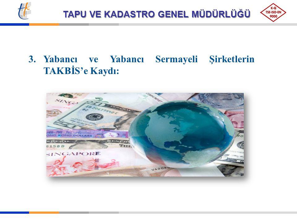 TAPU VE KADASTRO GENEL MÜDÜRLÜĞÜ 3.Yabancı ve Yabancı Sermayeli Şirketlerin TAKBİS'e Kaydı: