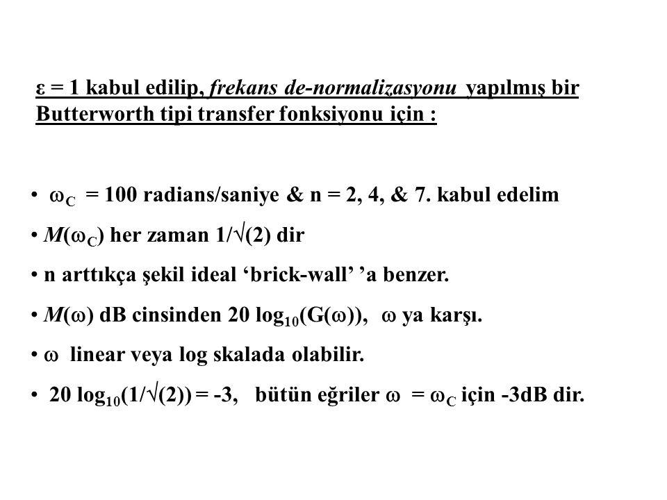  C = 100 radians/saniye & n = 2, 4, & 7.