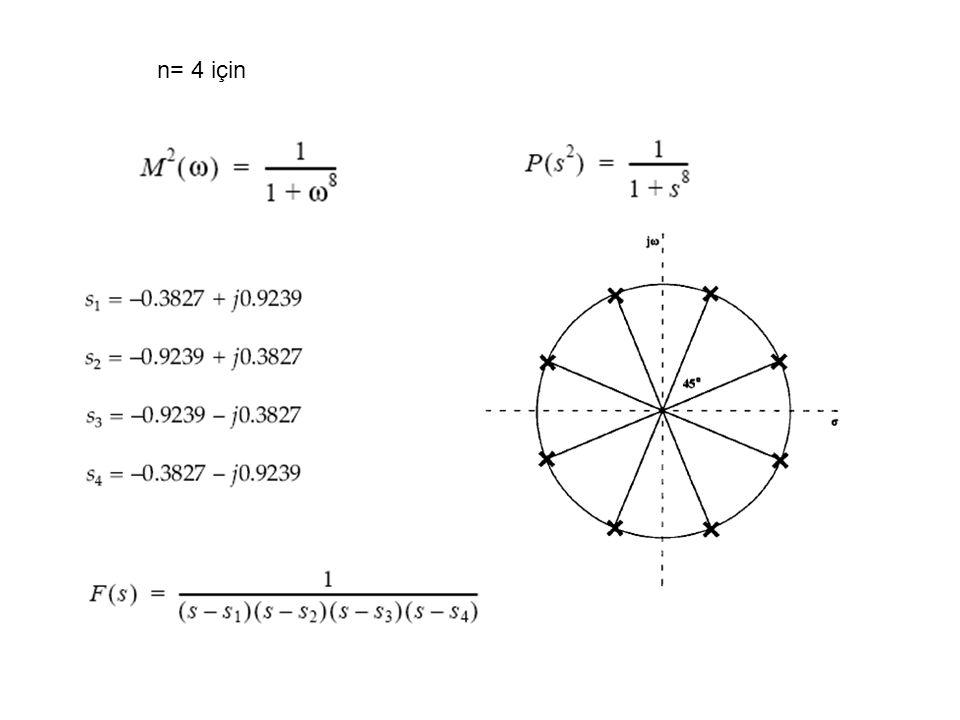 n= 4 için