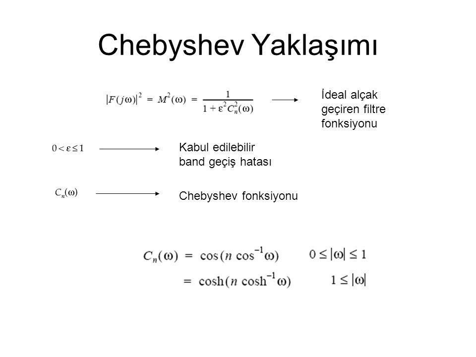 Chebyshev Yaklaşımı İdeal alçak geçiren filtre fonksiyonu Kabul edilebilir band geçiş hatası Chebyshev fonksiyonu