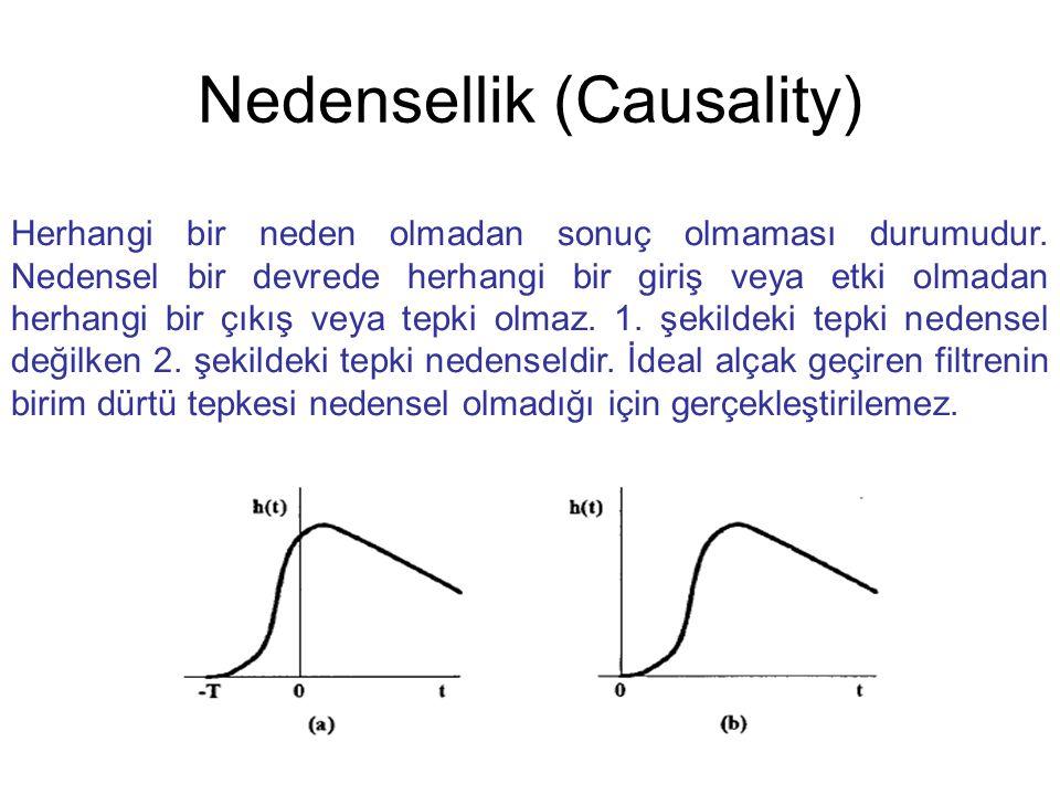 050100150200250300350400 0 0.1 0.2 0.3 0.4 0.5 0.6 0.7 0.8 0.9 1 radian/saniye M()M() n = 2 n=4 n=7 1 /  (2) Doğrusal-Doğrusal PLOT