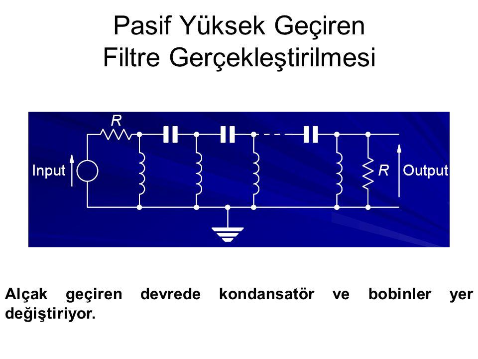 Pasif Yüksek Geçiren Filtre Gerçekleştirilmesi Alçak geçiren devrede kondansatör ve bobinler yer değiştiriyor.
