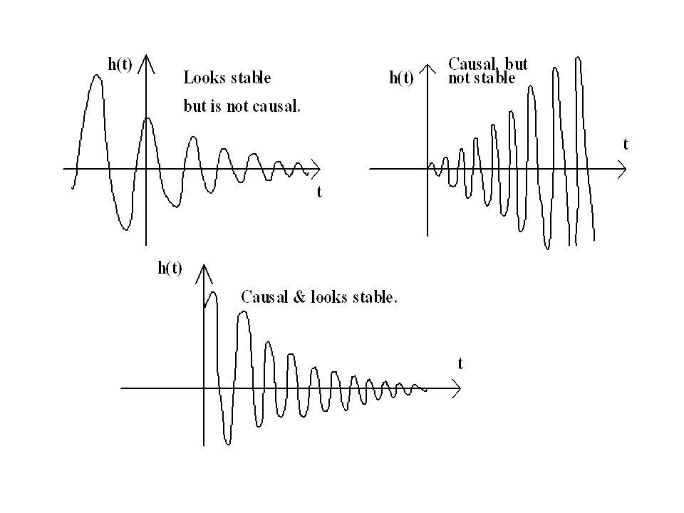 Yaklaşım Probleminin Formüle Edilmesi Bir filtreyi kesim frekansı, geçirme bandındaki en büyük sapma ve durdurma bandındaki en az zayıflatma özellikleri ile tanımlayabiliriz.