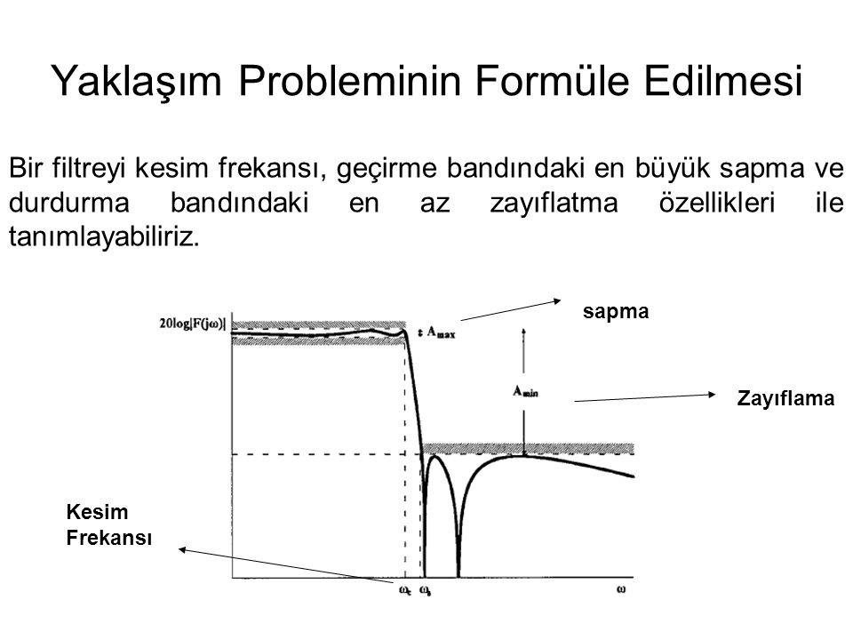 Burada hedeflenen: bir matematiksel ifade olarak bir grup kısıtlama olarak grafik olarak tanımlanmış bir M(ω) fonksiyonu için bir F(s) ifadesini |F(jω)| ifadesi |M(ω)| 'nın bir yaklaşımı olacak şekilde hesaplamaktır.