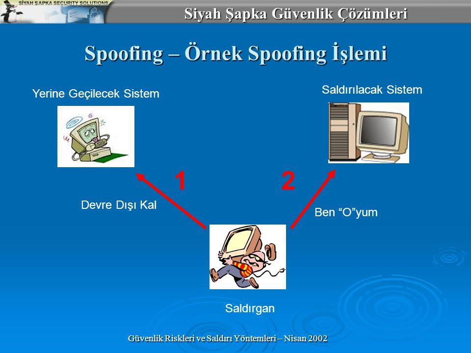 Siyah Şapka Güvenlik Çözümleri Güvenlik Riskleri ve Saldırı Yöntemleri – Nisan 2002 Spoofing – Örnek Spoofing İşlemi Saldırılacak Sistem Yerine Geçilecek Sistem Saldırgan Devre Dışı Kal Ben O yum 12