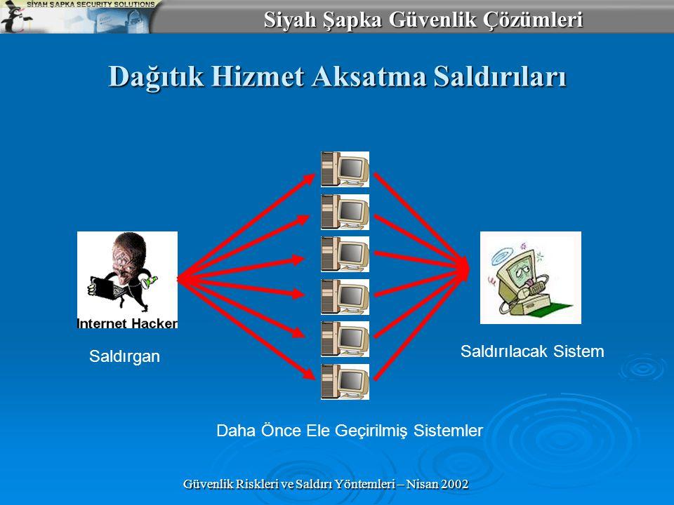Siyah Şapka Güvenlik Çözümleri Güvenlik Riskleri ve Saldırı Yöntemleri – Nisan 2002 Dağıtık Hizmet Aksatma Saldırıları Saldırgan Saldırılacak Sistem Daha Önce Ele Geçirilmiş Sistemler