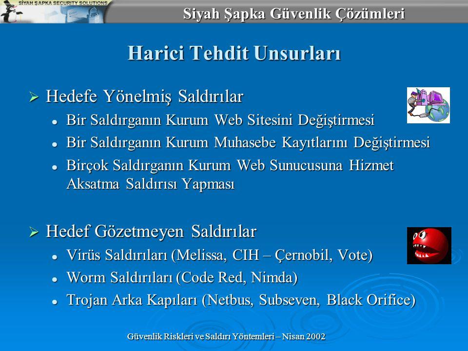Siyah Şapka Güvenlik Çözümleri Güvenlik Riskleri ve Saldırı Yöntemleri – Nisan 2002 Harici Tehdit Unsurları  Hedefe Yönelmiş Saldırılar Bir Saldırganın Kurum Web Sitesini Değiştirmesi Bir Saldırganın Kurum Web Sitesini Değiştirmesi Bir Saldırganın Kurum Muhasebe Kayıtlarını Değiştirmesi Bir Saldırganın Kurum Muhasebe Kayıtlarını Değiştirmesi Birçok Saldırganın Kurum Web Sunucusuna Hizmet Aksatma Saldırısı Yapması Birçok Saldırganın Kurum Web Sunucusuna Hizmet Aksatma Saldırısı Yapması  Hedef Gözetmeyen Saldırılar Virüs Saldırıları (Melissa, CIH – Çernobil, Vote) Virüs Saldırıları (Melissa, CIH – Çernobil, Vote) Worm Saldırıları (Code Red, Nimda) Worm Saldırıları (Code Red, Nimda) Trojan Arka Kapıları (Netbus, Subseven, Black Orifice) Trojan Arka Kapıları (Netbus, Subseven, Black Orifice)