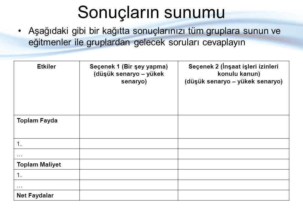 Sonuçların sunumu Aşağıdaki gibi bir kağıtta sonuçlarınızı tüm gruplara sunun ve eğitmenler ile gruplardan gelecek soruları cevaplayın EtkilerSeçenek 1 (Bir şey yapma) (düşük senaryo – yükek senaryo) Seçenek 2 (İnşaat işleri izinleri konulu kanun) (düşük senaryo – yükek senaryo) Toplam Fayda 1.