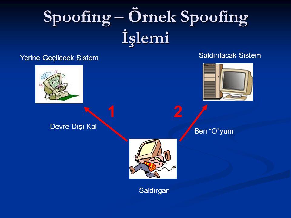 """Spoofing – Örnek Spoofing İşlemi Saldırılacak Sistem Yerine Geçilecek Sistem Saldırgan Devre Dışı Kal Ben """"O""""yum 12"""