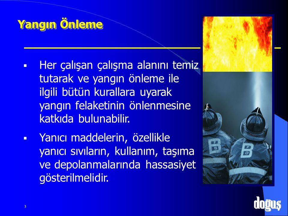 4 Yangın Önleme Yangindan korunmanin ilk şartı tertip düzendir.