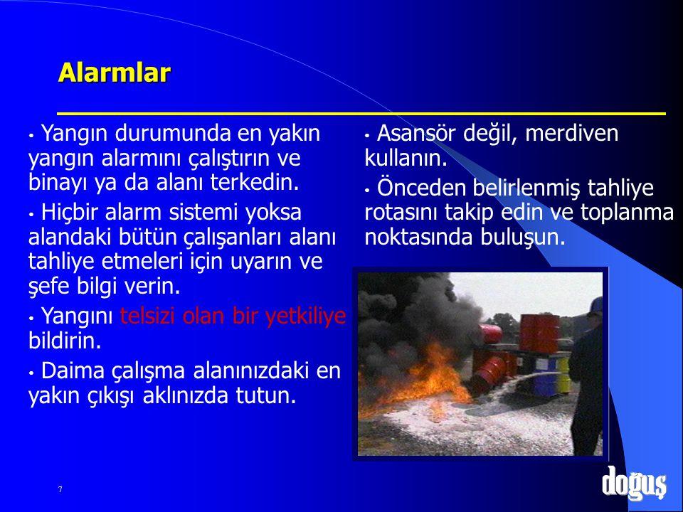 28 Yangın Söndürücüler Nasıl Kullanılmalıdır .Pimi çekin.