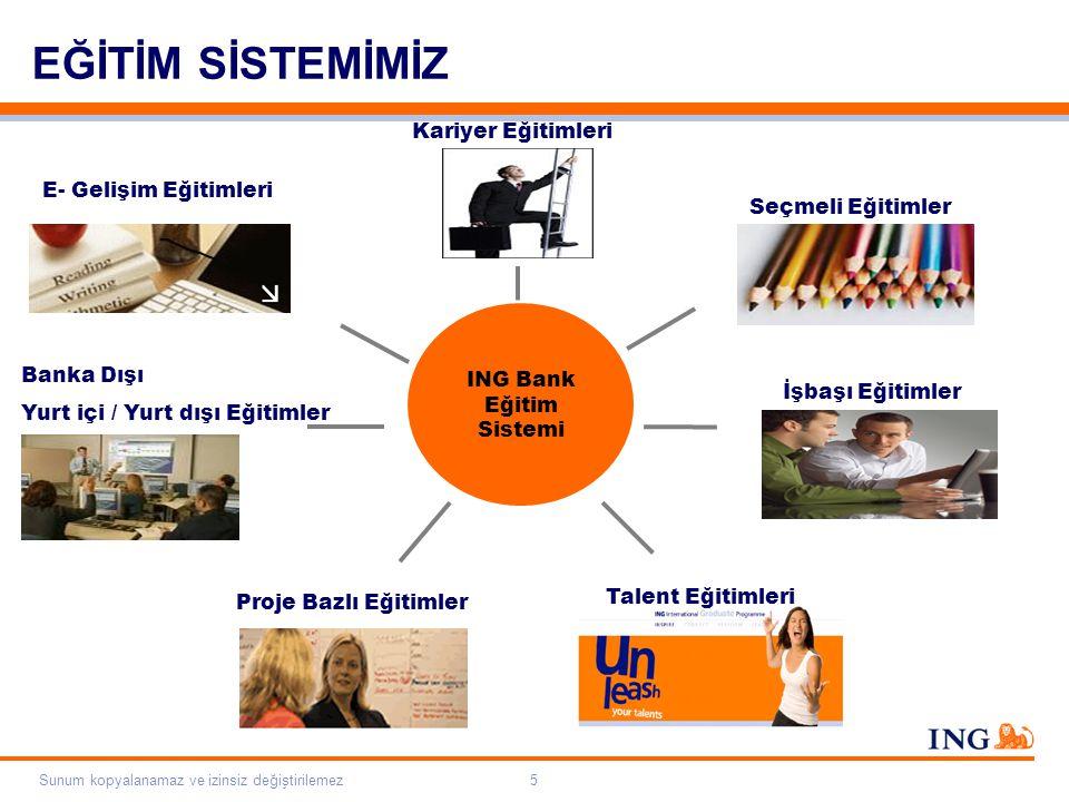 Do not put content on the brand signature area Orange RGB= 255,102,000 Light blue RGB= 180,195,225 Dark blue RGB= 000,000,102 Grey RGB= 150,150,150 ING colour balance Guideline www.ing-presentations.intranet Sunum kopyalanamaz ve izinsiz değiştirilemez5 EĞİTİM SİSTEMİMİZ ING Bank Eğitim Sistemi Talent Eğitimleri İşbaşı Eğitimler Seçmeli Eğitimler E- Gelişim Eğitimleri Proje Bazlı Eğitimler Banka Dışı Yurt içi / Yurt dışı Eğitimler Kariyer Eğitimleri