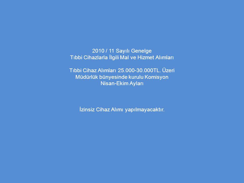 2010 / 11 Sayılı Genelge Tıbbi Cihazlarla İlgili Mal ve Hizmet Alımları Tıbbi Cihaz Alımları 25.000-30.000TL. Üzeri Müdürlük bünyesinde kurulu Komisyo