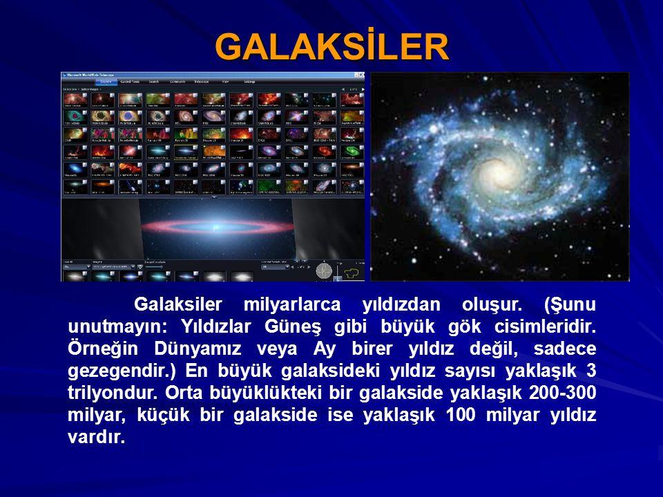 SAMANYOLU GALAKSİSİ Samanyolu, Dünyamız ın içinde bulunduğu galaksinin ismidir.